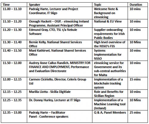 Agenda for einvoicing event