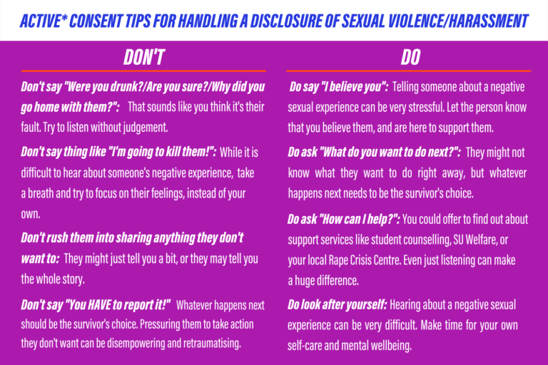 Start here campaign on consent
